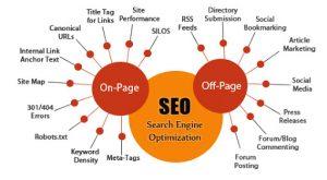 تفاوت On-page و Off-page در سئو | کدام مهم تراست؟